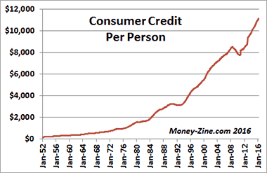 consumerr_credit_person