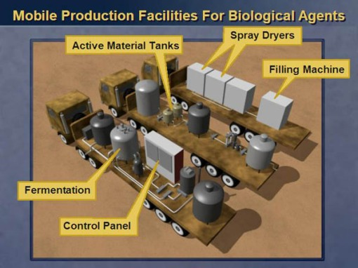 Powell_UN_Iraq_presentation,_alleged_Mobile_Production_Facilities